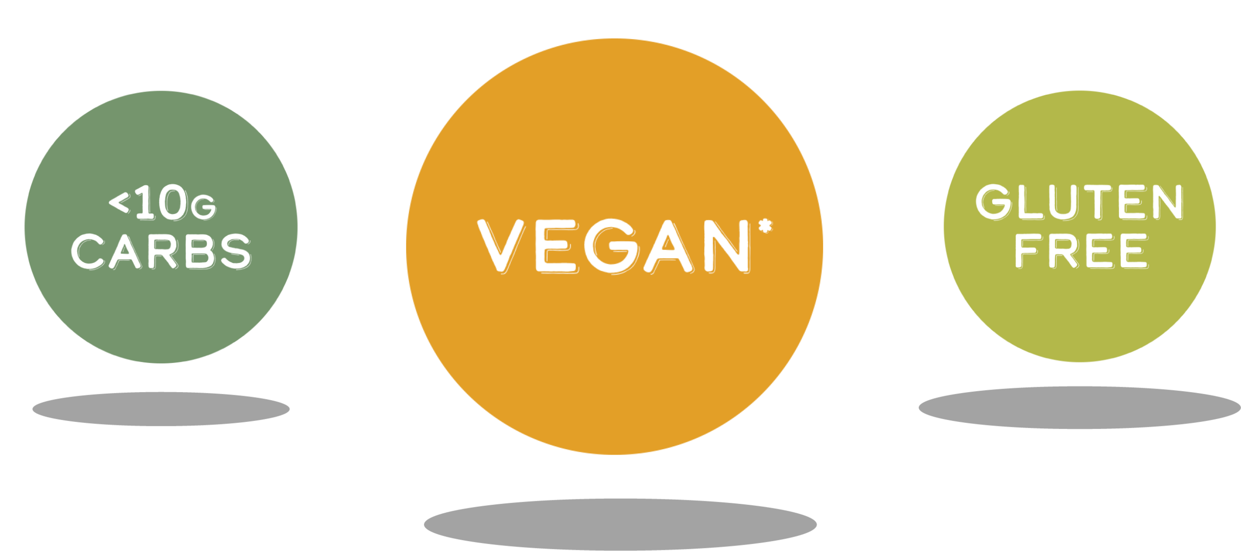 It is our goal to have products that exclude all forms of exploitation of, and cruelty to, animals for food, clothing, or any other purpose. With the exception of 3 of our sauces that contain honey, our line of products fall within the definition of veganism.