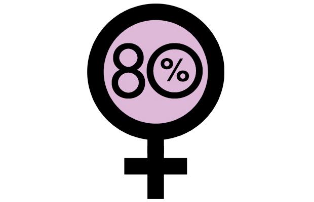 risk_factors_female.jpg