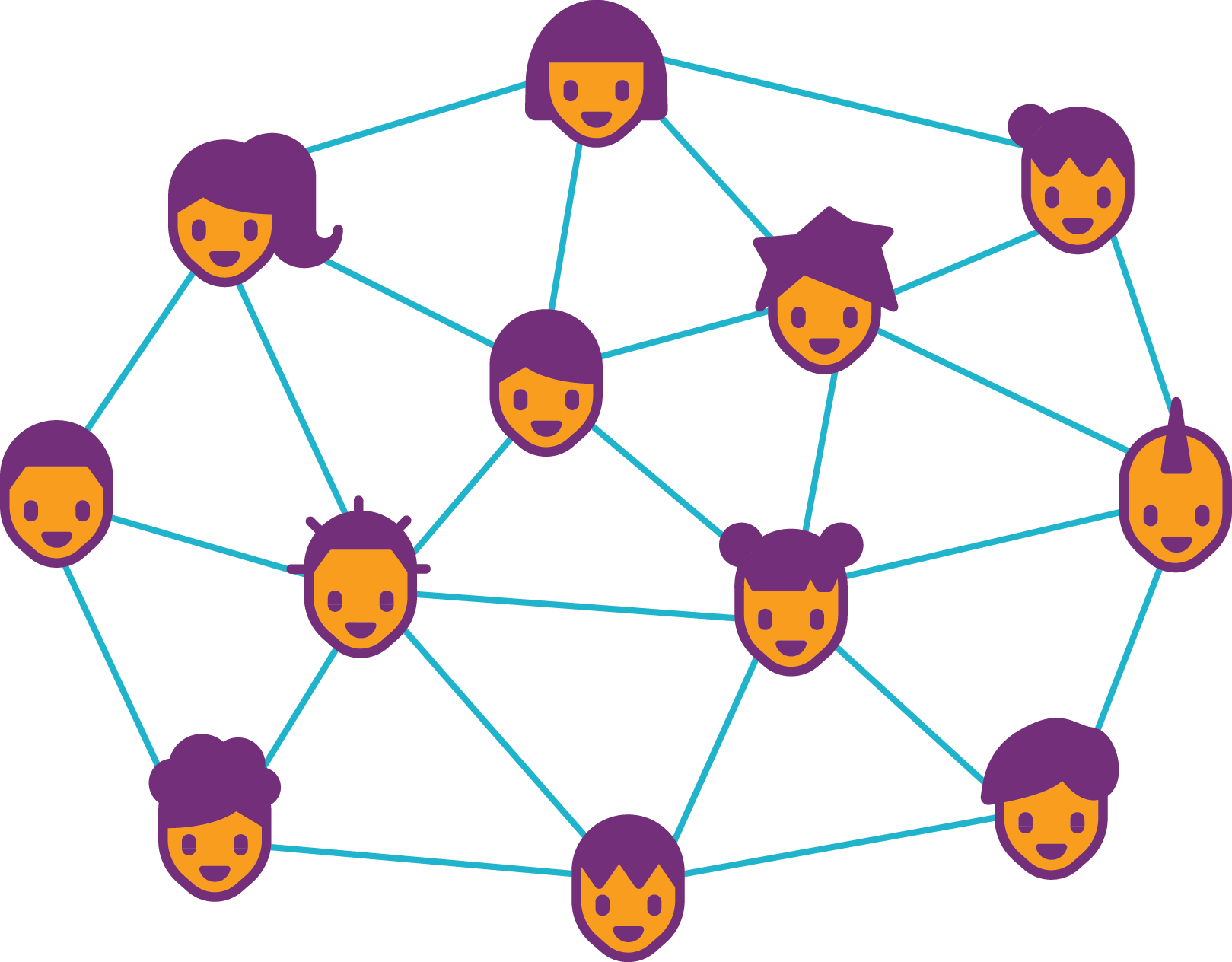6. network.png