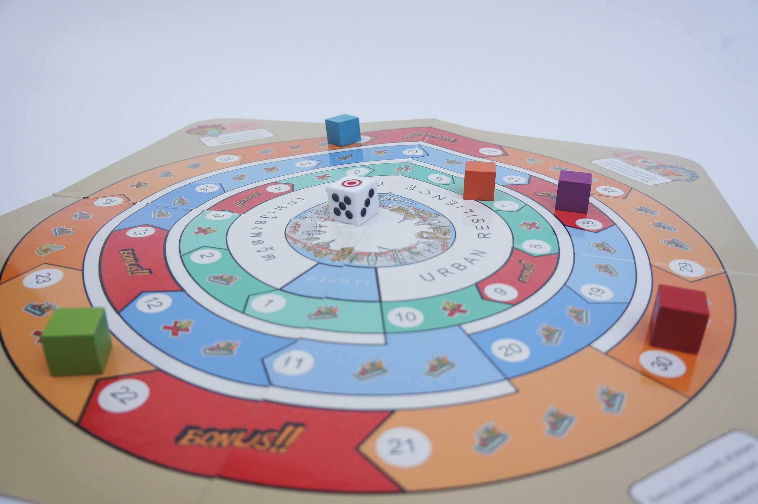 The Urban Resilience Board Game: Turning academic research into a board game