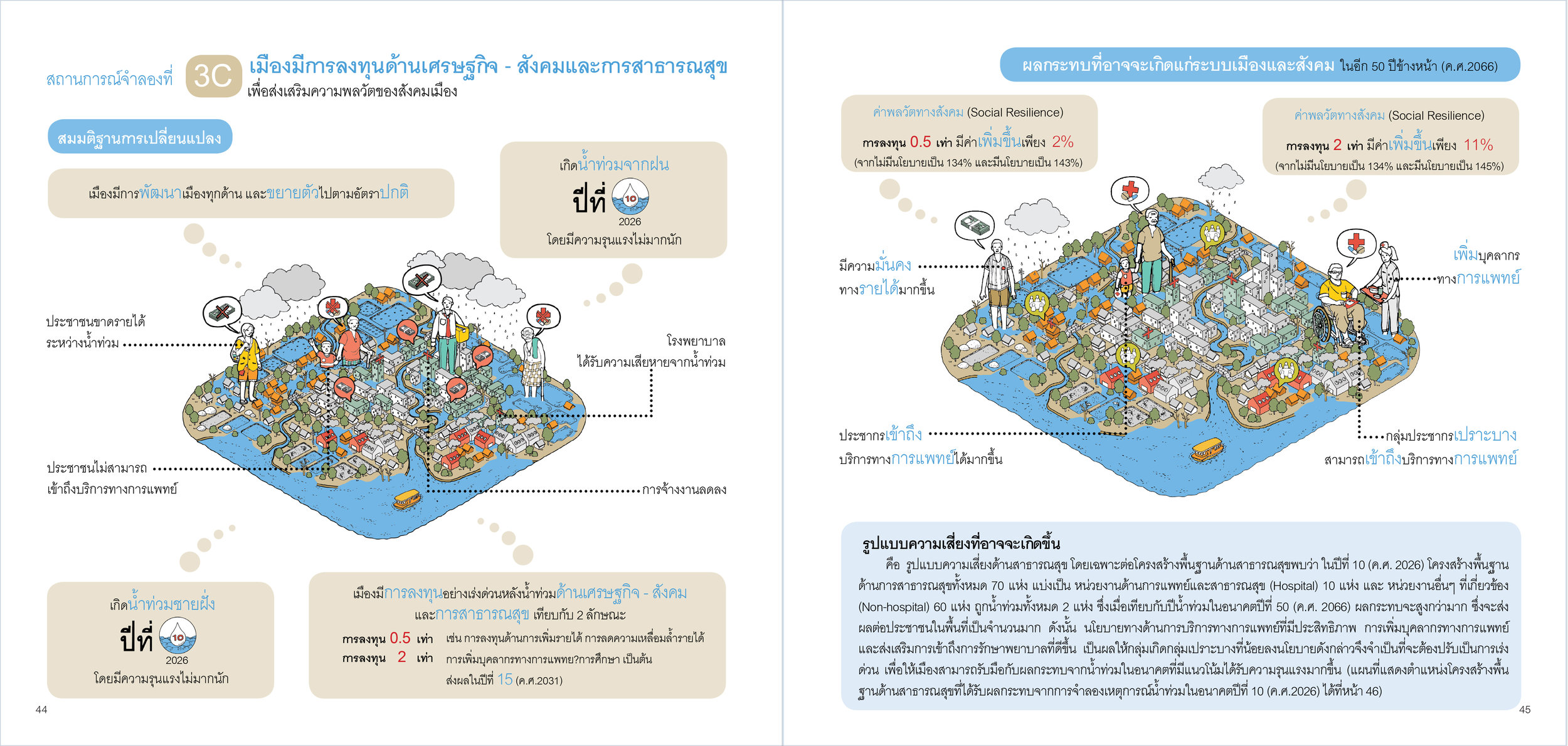 Building Resilient City in Bangkok Metropolitan Region:  Making academic research accessible to a wider public