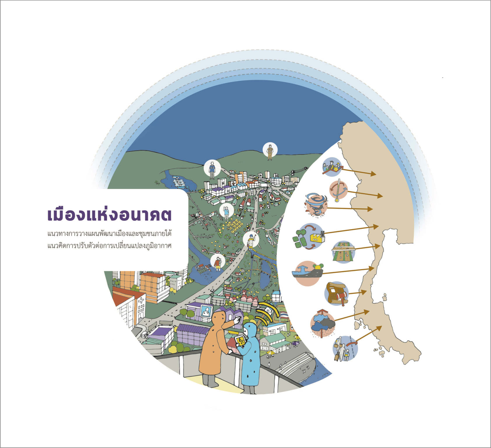Openspace and Southeast Asia START Regional Committee—SEA START RC: City of the Future Handbook