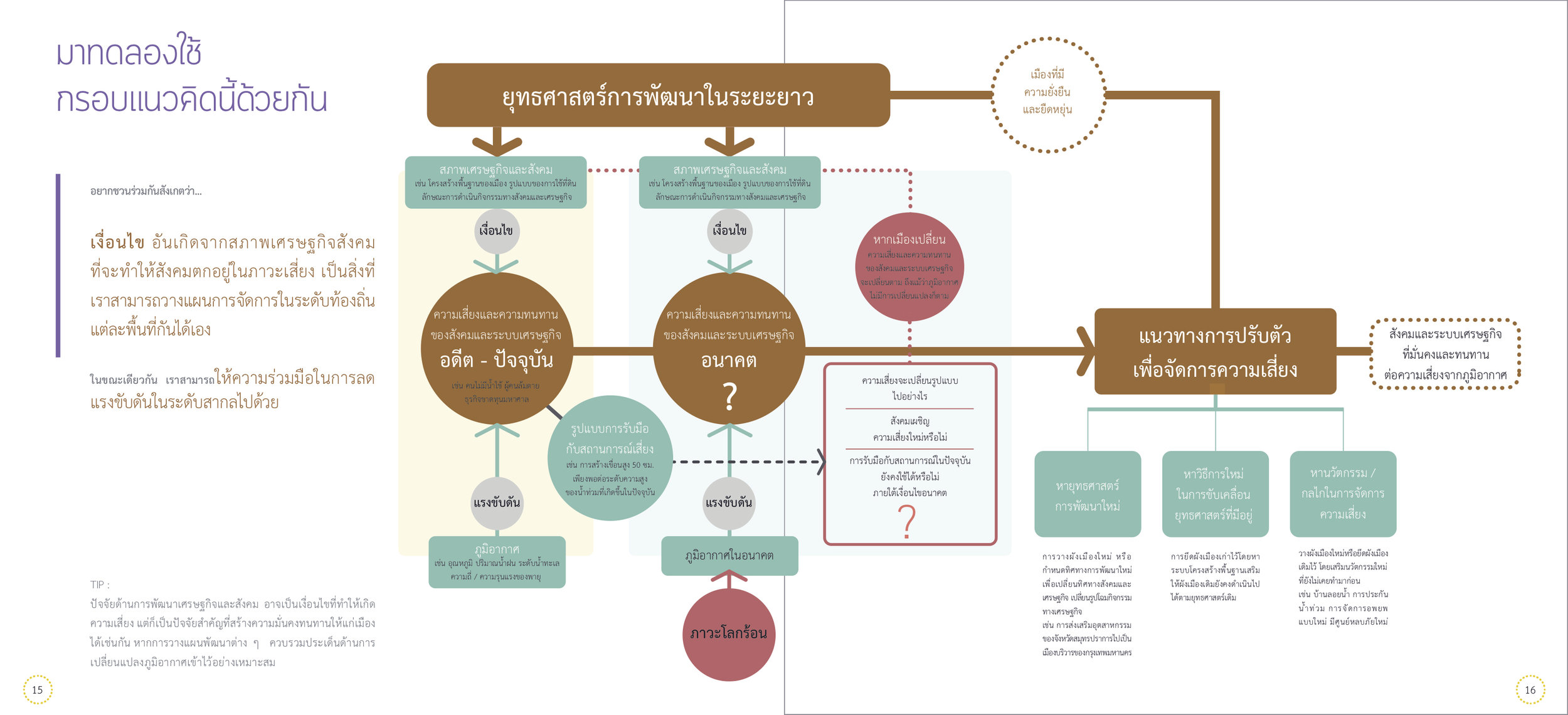 TGO Handbook 9.jpg