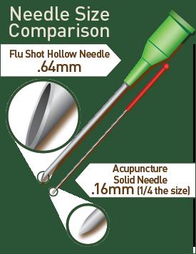 Needle Comparison.png