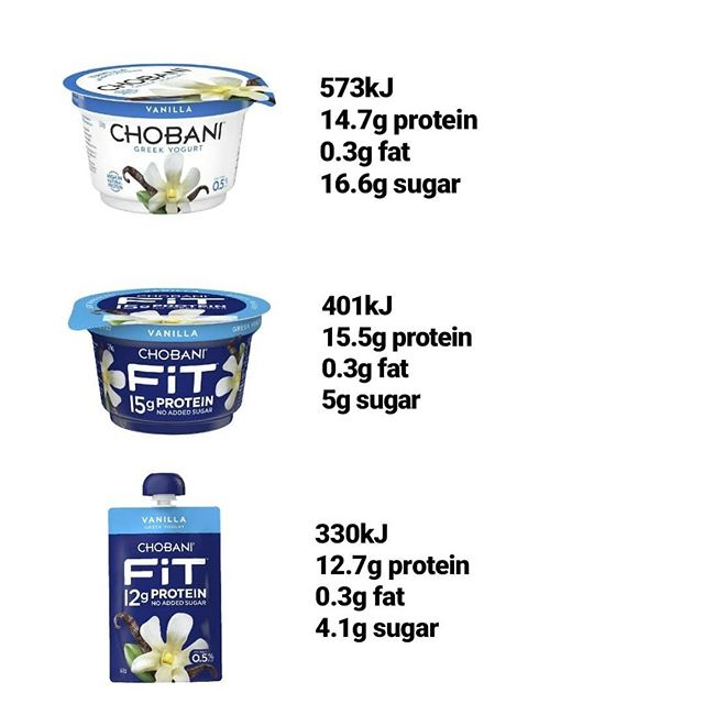 Today I'm comparing a few popular yoghurt options.  All have high levels of protein (some higher than others) and low in fat. . 👌👌👌 The Chobani Fit range and the entire Yopro range contain no added sugar - instead opting for stevia leaf extract as a sugar free sweetener. . 🌿🌿🌿 Any sugars present will therefore be naturally occurring in the form of lactose (from the milk) or fructose (from the varieties containing fruit). However the regular Chobani yoghurt does contain added sugar.  Overall I'm a big fan of both brands, they provide great low energy/high protein options for a snack or a post workout protein hit. . 💪💪💪 They're also both made with Australian ingredients.  @chobaniau  @yoproau