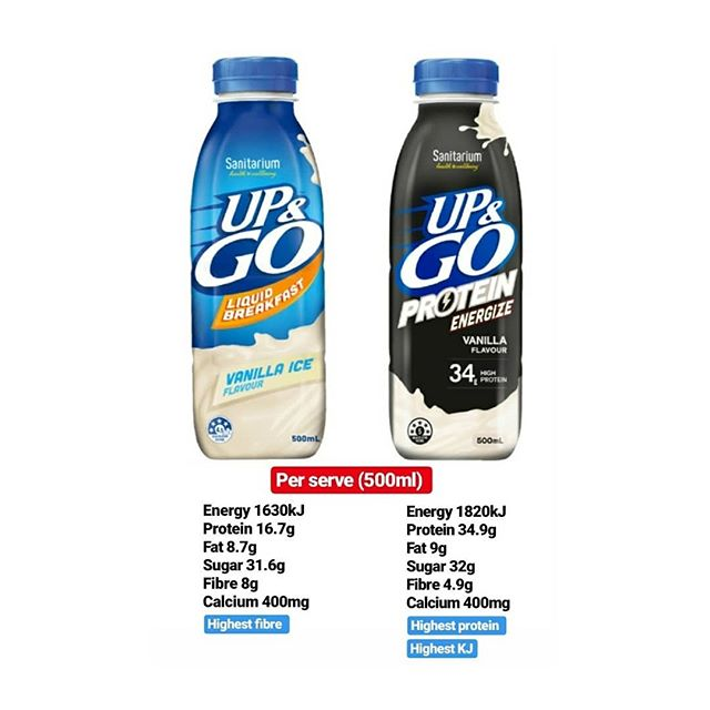 Today we're doing a comparison of a few different 'breakfast smoothies' or 'liquid breakfasts'. 🔬🔬🔬 Just as a disclaimer I'm doing these all per serve rather than per 100ml, as 1 bottle is typically 1 serve. ◾Up & Go: Currently the most popular choice, moderate protein and high sugar, however it does have the highest fibre (8g) of any of these choices. . ◾Up & Go Protein Energize: Virtually same amount of sugar as the previous option, but much higher in kJ (the highest on this list), also the highest protein, as the name suggests with 34.9g per serve. ◾Sanitarium PB: Moderate sugar and high protein (32.8g protein), however the quality of protein is much better than the other options, as this drink uses whey, casein and soy protein - delivering 3.1g of leucine and 15.9g of essential amino acids. It is higher in calcium than either Up & Go vaieties, however is very low in fibre. ◾Rokeby farms:  Moderate sugar, high protein (30g) and a whopping 833mg of calcium. ◾YoPro drink:  Low sugar, high protein (30g), however has the lowest fat (2.5g) contains healthy bacteria since it is a yoghurt drink, and has no added sugar, however also has no fibre. ◾Nutriboost:  New product by Coca-Cola. It is the smallest of all options (250ml) and also the lowest in kJ and sugar, with a moderate 17.3g of protein and 3.3g fibre.  While I don't reccomend these as an everyday option, sometimes if you're travelling or need something convenient on the go they can be viable. They are certainly much better than an Ice Break or Dare iced coffee as far as servo picks go, which deliver a  generous 45-50g of sugar per serve - that is 10.8 to 12 teaspoons of sugar respectively.