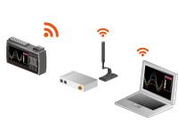 GRAPHTEC MIDI DATA LOGGER GL240 WIRELESS MEASUREMENT USING WIRELESS LAN