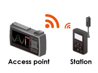 GRAPHTEC MIDI DATA LOGGER GL240 COMBINED WITH GL100-WL