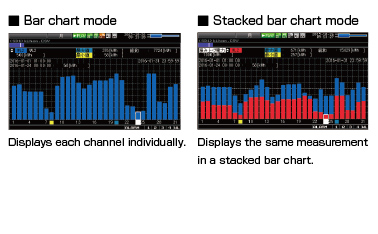 GRAPHTEC GL240 DISPLAY THE DATA BY A BAR CHART MODE, STACKED BAR CHART MODE