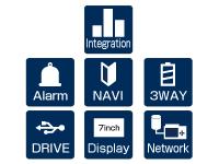 GRAPHTEC MIDI DATA LOGGER GL840 USEFUL FUNCTIONS INTEGRATION ALARM NAVIGATION 3-WAYS DRIVE DISPLAY NETWORK