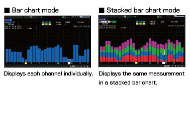 GRAPHTEC MIDI DATA LOGGER GL840 USEFUL FUNCTIONS BAR CHART MODE, STACKED BAR CHART MODE