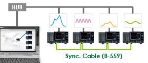 GRAPHTEC DATA LOGFER PLATFORM GL7000 LINK CONNECTION SYNCHRONOUS RECORDINGS