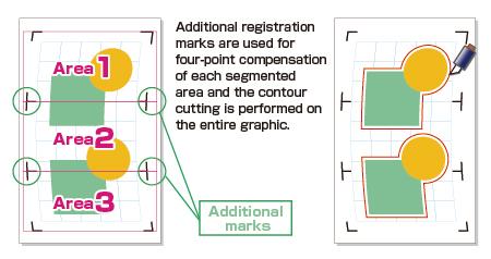 Graphtec Automatic Registration Mark Segment Area Compensation