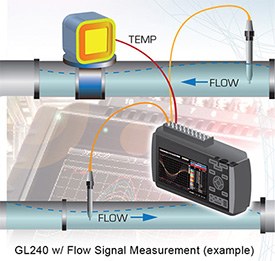 GRAPHTEC DATA LOGGER GL240 WITH FLOW SIGNAL MEASUREMENT