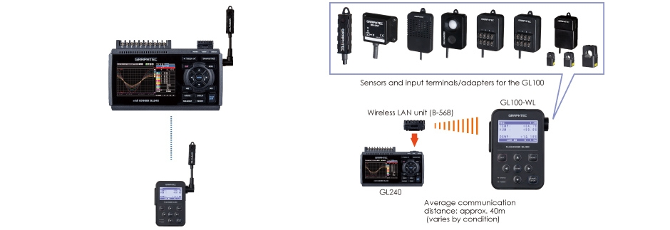GL240 can use single GL100-WL as its remote sensor