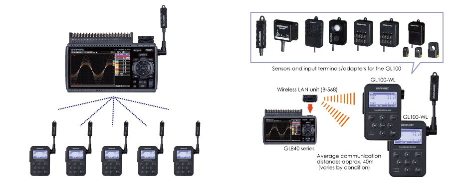 GL840 connect up to 5 units of GL100-WL as its remote sensors.
