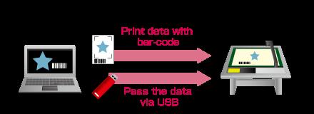 Vinyl Cutter Cutting Plotter Software Graphtec Pro Studio Barcode Operation USB Flash Drive.png
