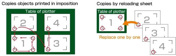 Vinyl Cutter Cutting Plotter Software Graphtec Pro Studio Copy Data with Registration Mark.jpg