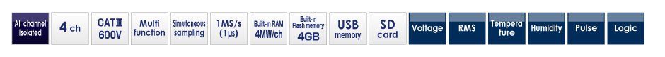 Graphtec midi Loggger GL980 Icons.png