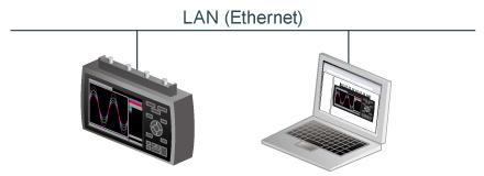 midi logger Graphtec GL2000 Ethernet LAN USB Web Server Function.jpg