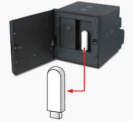 GRAPHTEC MT1000 USB Stick