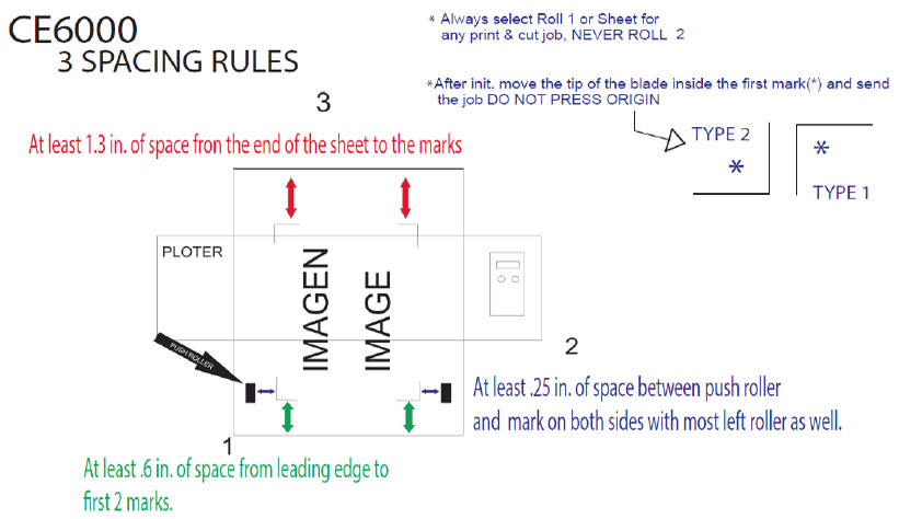 CE6000 PLUS / CE6000 SPACING RULES >> CLICK TO ENLARGE