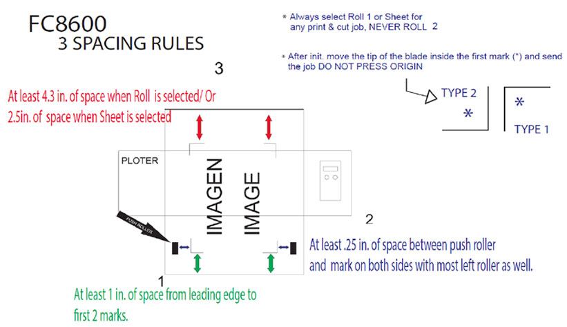 FC8600 / FC8000 SPACING RULES   >>  CLICK TO ENLARGE