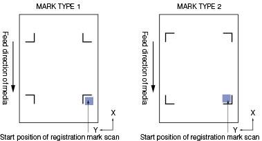 Print-and-Cut-Adjusting-the-Sensor-Level---Operation-1.jpg