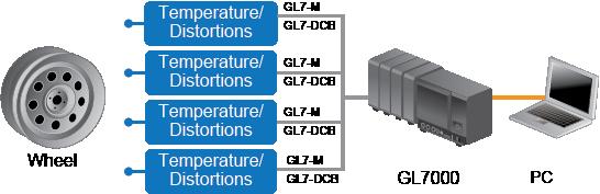 AP0279 GL7000 transportation.png