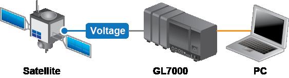 AP0052 GL7000 Solar power.png