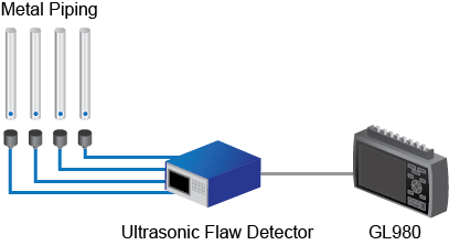 AP0100 GL980 ultrasonic flaw detection.png