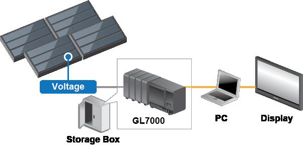 AP0054 GL7000 electronics.png