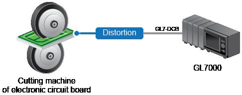 GL7000 AP0273.png