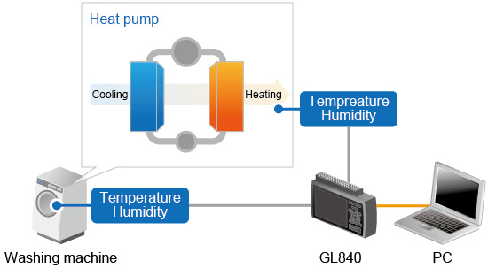 GL840 AP0247 - heat pump GL840.png