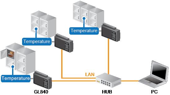 GL840 AP0253 - refrigerator development GL840.png