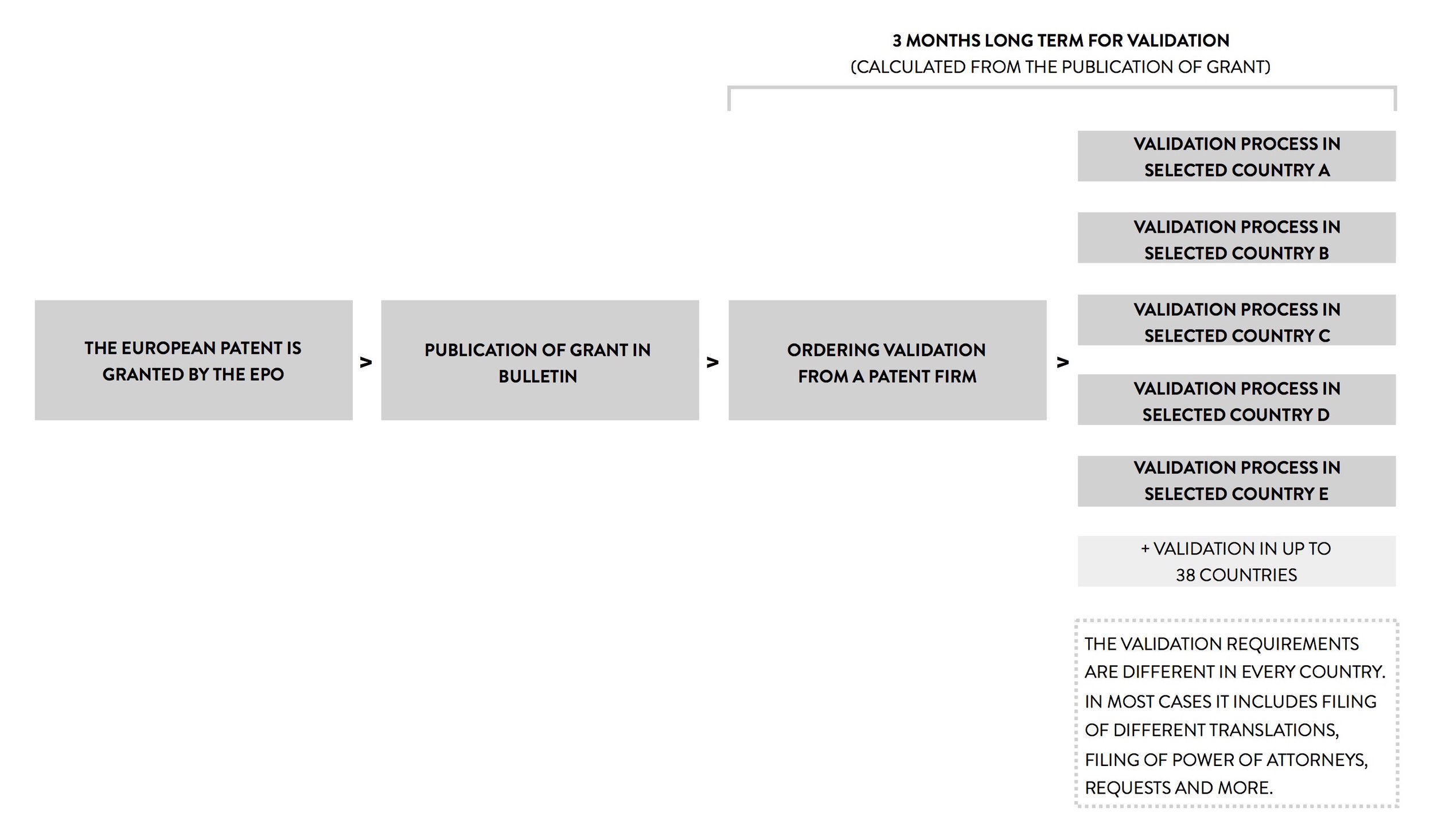 You can download the flowchart by clicking on the image