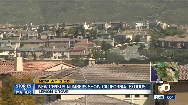 New Numbers Show Exodus From San Diego County and California - Newly-released census numbers show residents are fleeing California and San Diego County in sizable numbers.