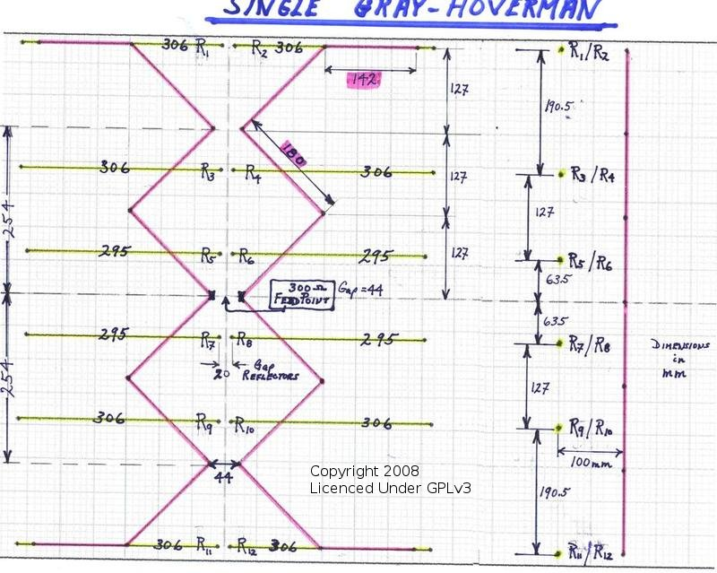 How To Build A Homemade Hdtv Antenna