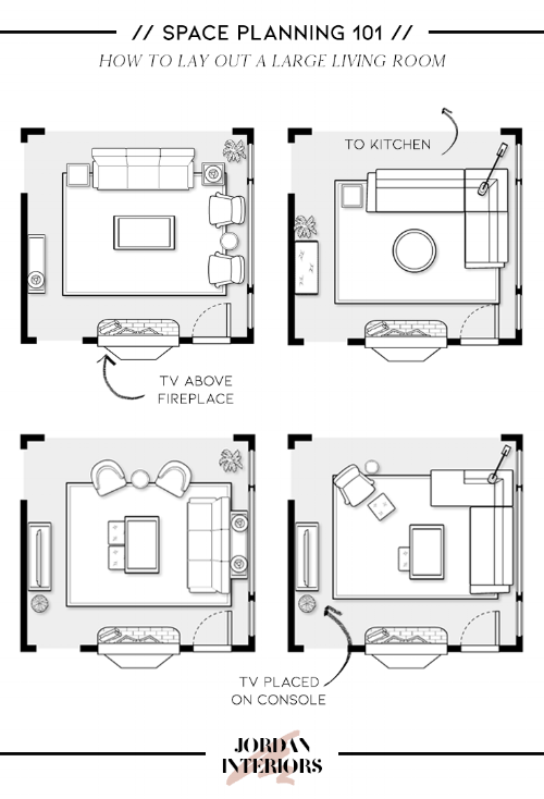 How To Lay Out Your Living Room Like, Living Room Layout Ideas