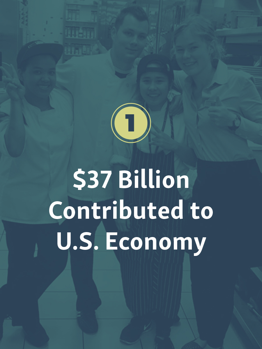 • International students contributed $36.9 billion in 2016. <br>• J-1 Summer Work Travel students contributed $509 million in 2016.