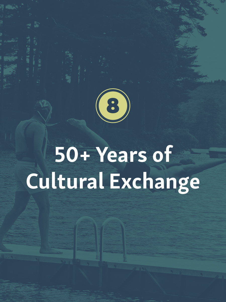 Authorized in 1961, the J-1 Exchange Visitor Program brings over 300,000 international visitors from 200 countries and territories to the United States each year.