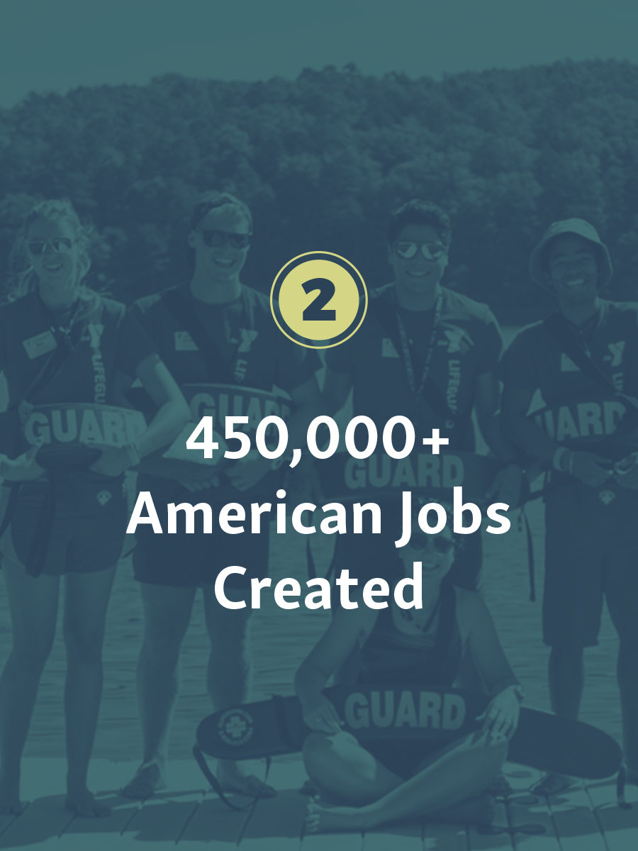 J-1 exchange program participants and international students help create Americans jobs and sustain the existing American workforce.