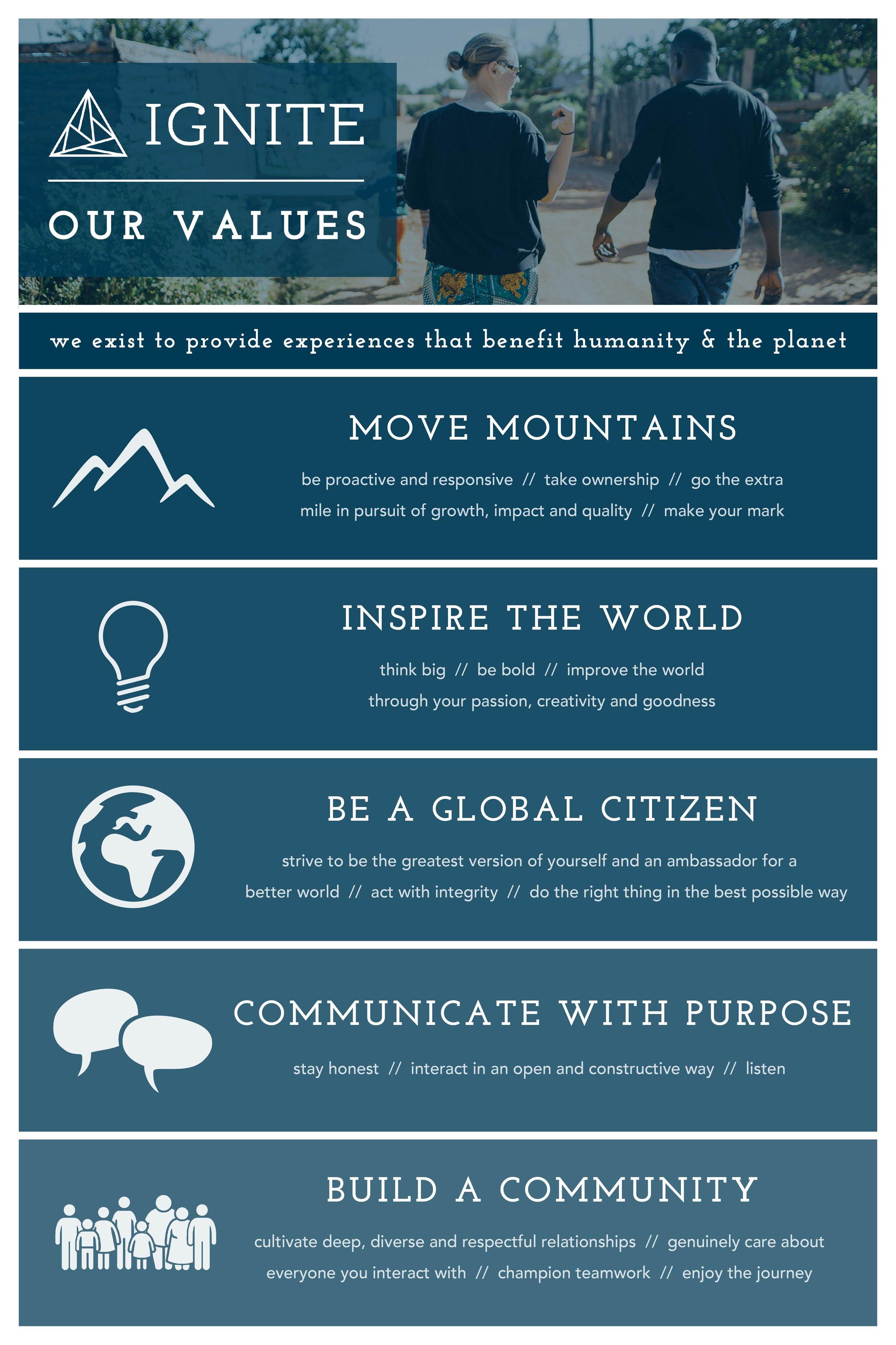 Ignite Values Poster-01.jpg