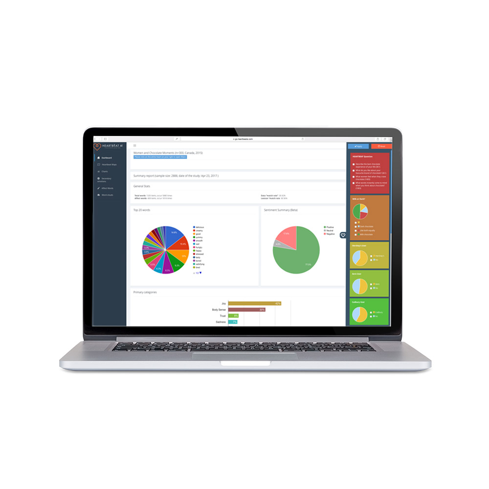 All-in-one dashboard - A topline dashboard includes top words and phrases, sentiment summary, a primary emotion chart and top secondary emotions. Each section can be filtered by metadata, such as demographics.