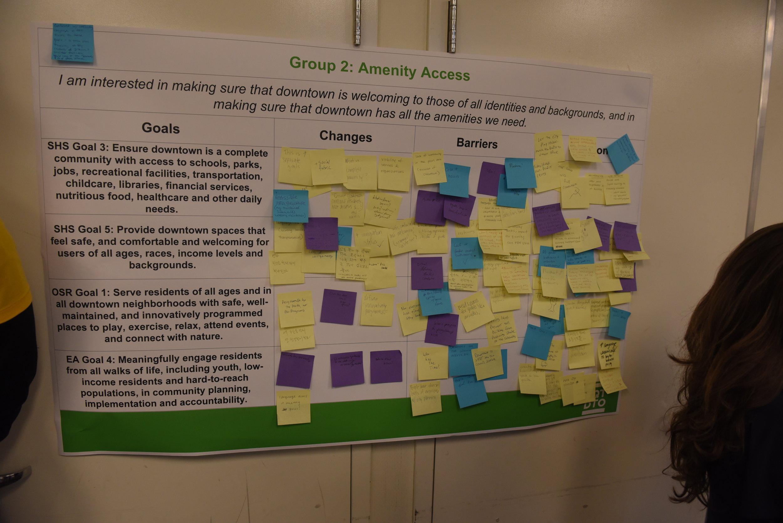 Equity Working Groups meeting 4 084.JPG