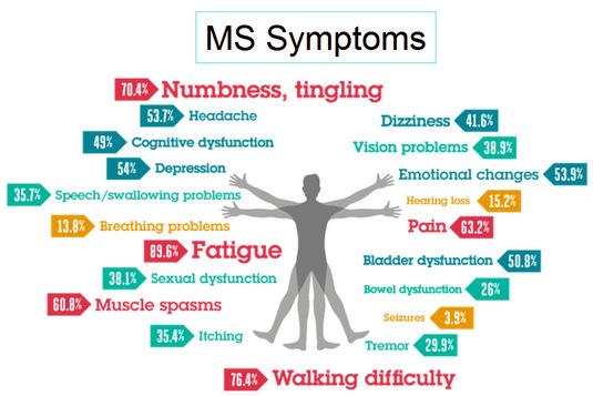 MS-Symptoms-FB.jpg