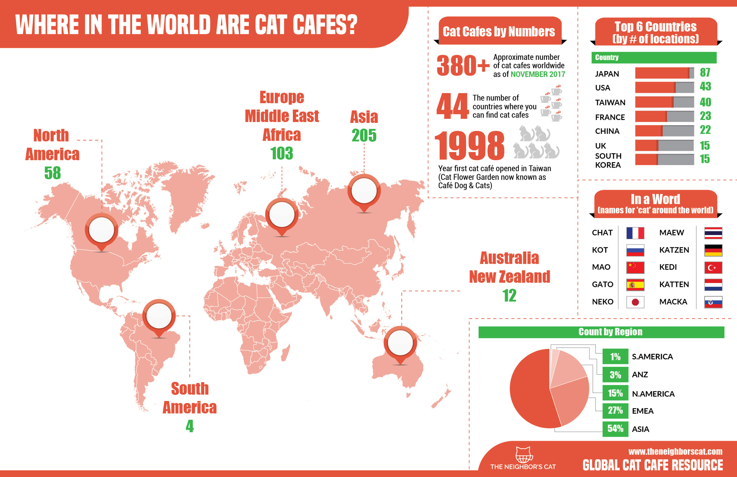 Where in the World Are Cat Cafes.jpg