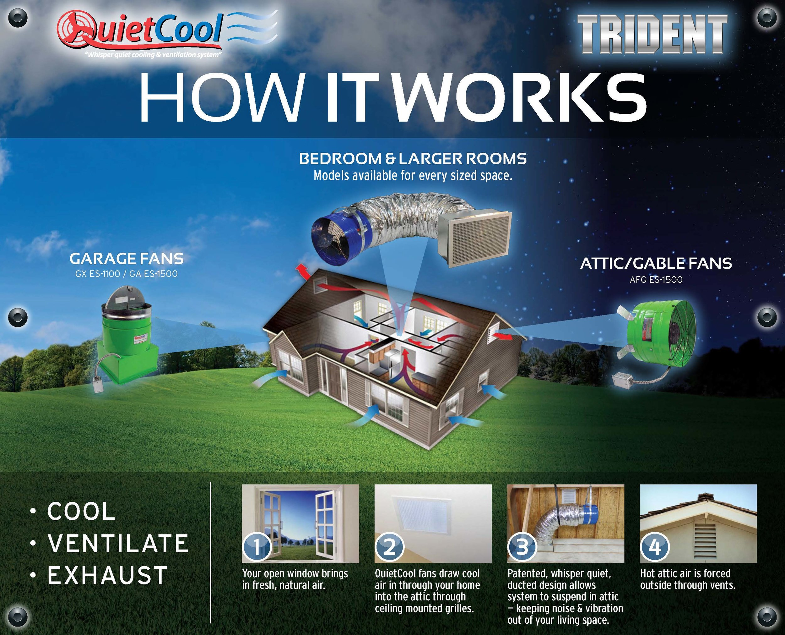 Whole house fan QuietCool
