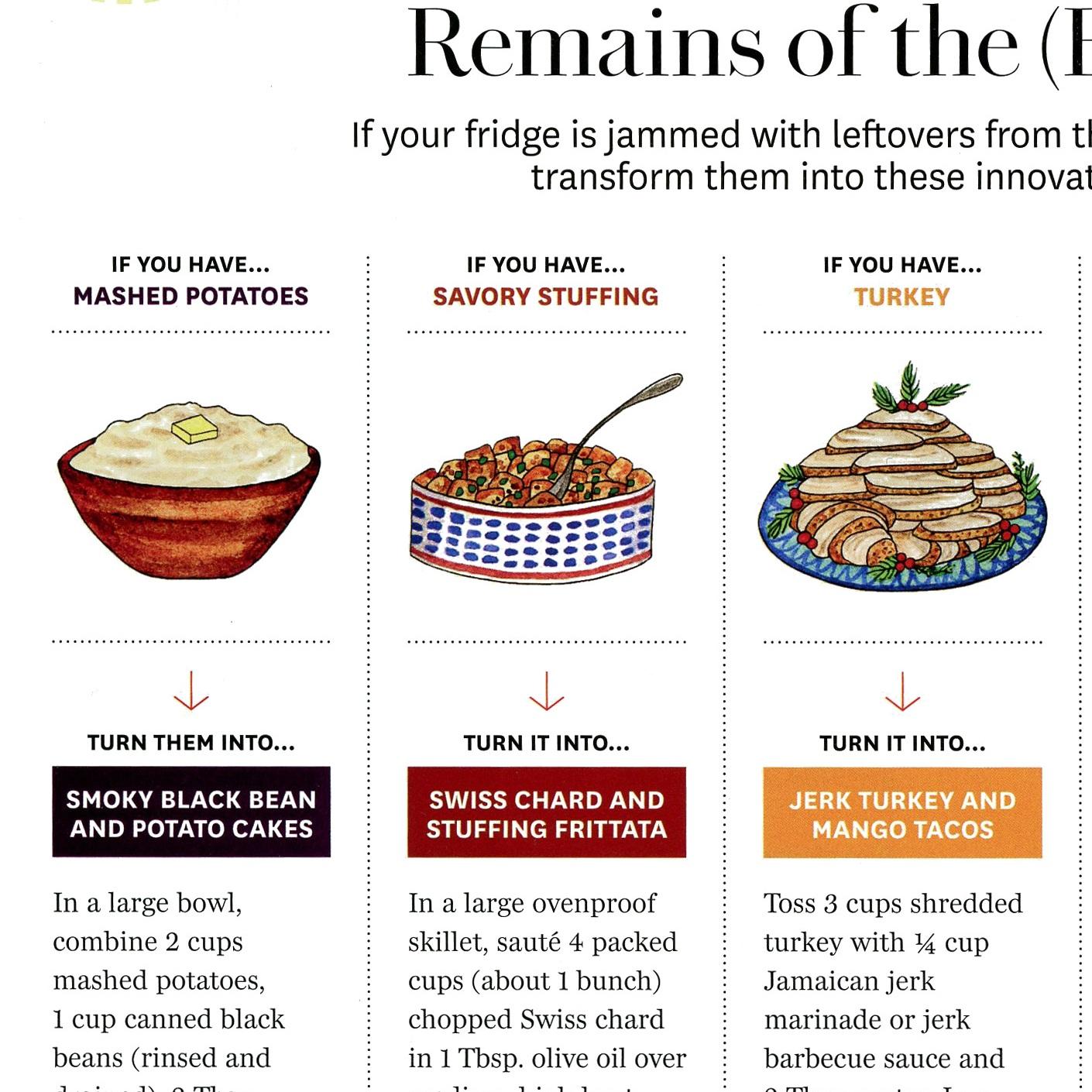 O Magazine: Thanksgiving