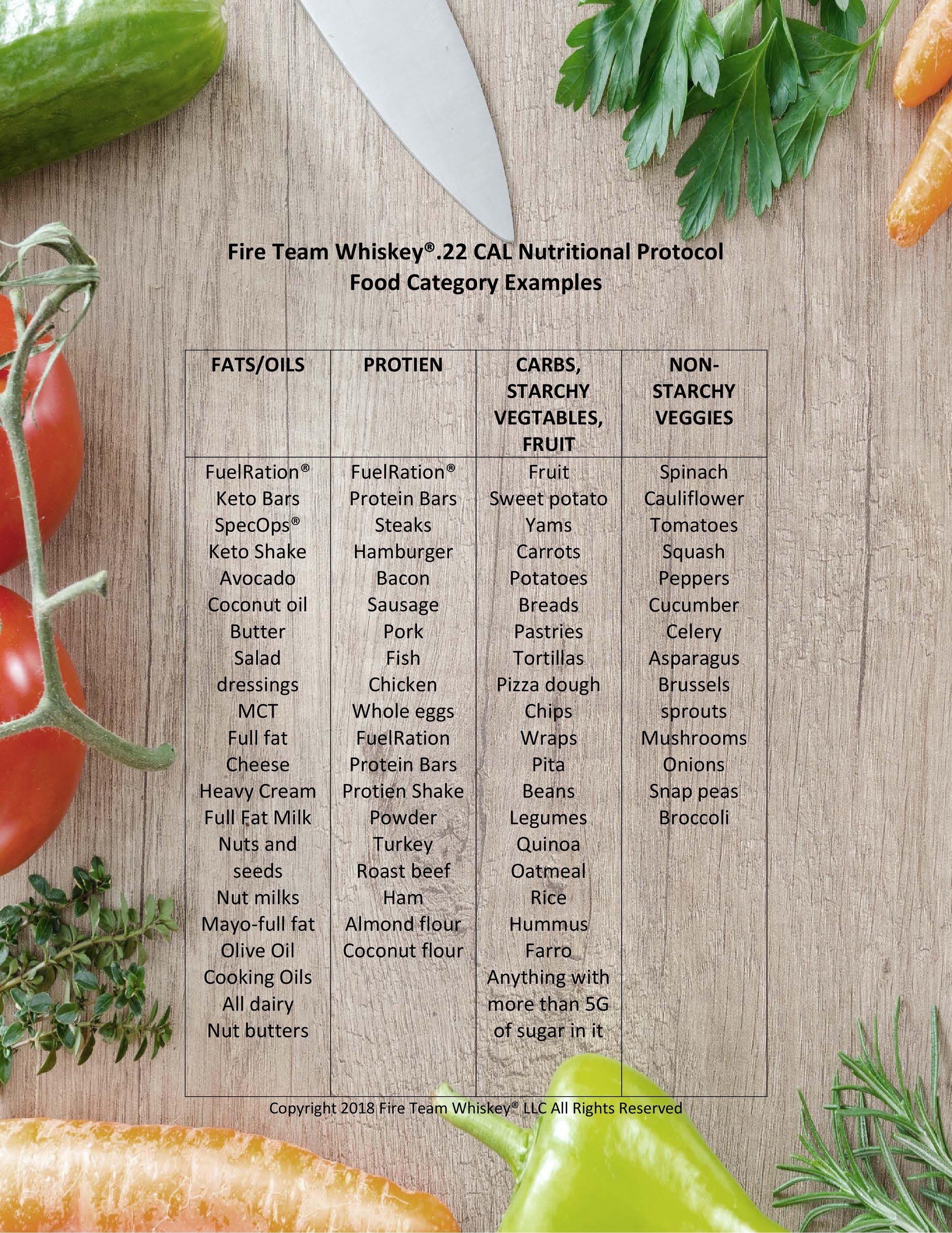 22 CAL Food Example List-page-0.jpg